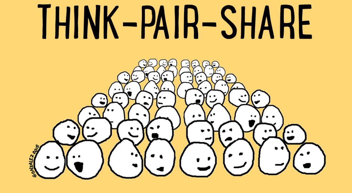 think-pair-share-long-pin